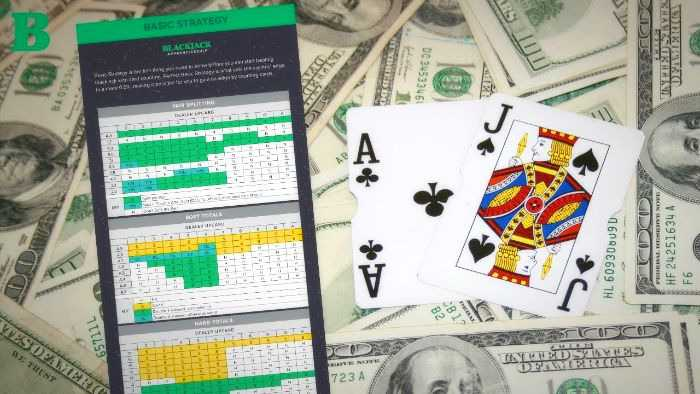How to Win at Blackjack: Simple Strategies without Card Counting in Blackjack